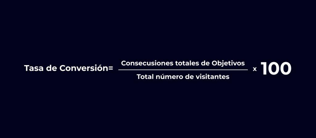 Calcular coversion rate optimization CRO